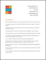 Hopscotch November 2011 IAC Results
