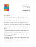IAC Results 11-22-2011